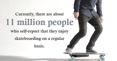 Skateboarding for bucks when it came to verifying the creditworthiness of a big borrower